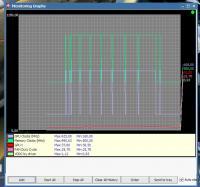 Graph-XP-3Dmark